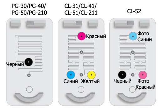 Схема расположения пазов для чернил